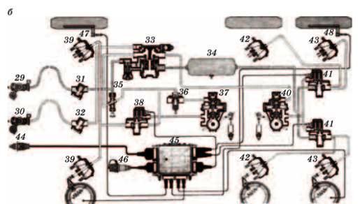 Тормозная система полуприцепа. Схема