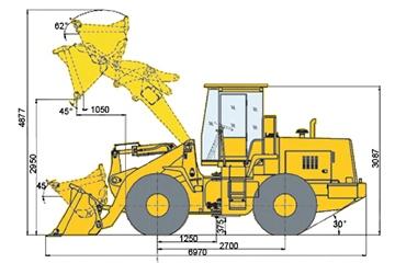 sdlg-lg933l-razmery-1
