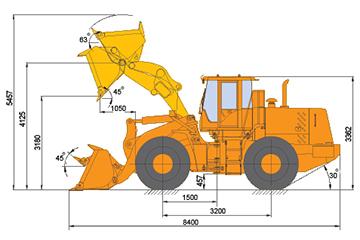 sdlg-lg956l-razmery-1
